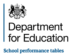DfE-school_performance_tables